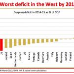 deficit.png-large