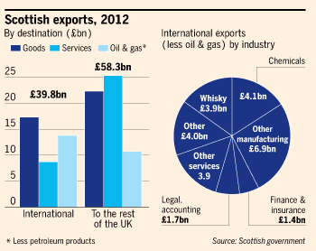 scottish-exports.png