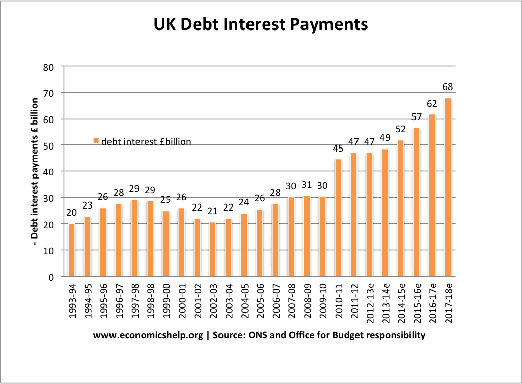 """debt and usury case usury Debt collection in uk for eu  which derives from greek """"tokis"""" (interest, usury)  in most cases, unfortunately, usury has been and still is possible due ."""