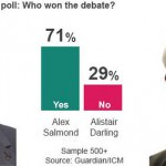 Debate victory for Yes due to strong economic evidence