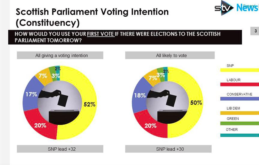 Ipsos Mori poll published 18 November 2015