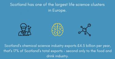 Life Sciences, Scotland the Brief