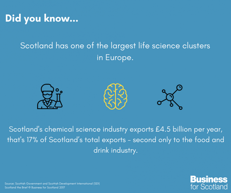 Life Sciences, Scotland the Brief