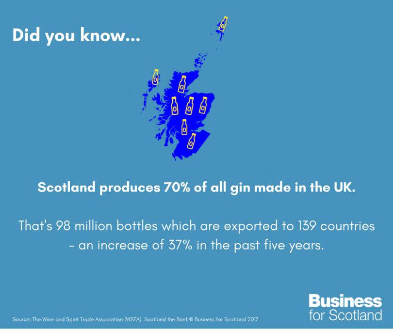 Scotland the Brief, Gin