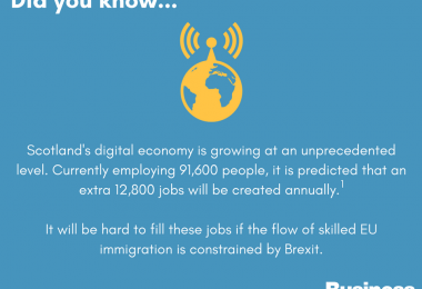 Scotland's Digital Technology Sector