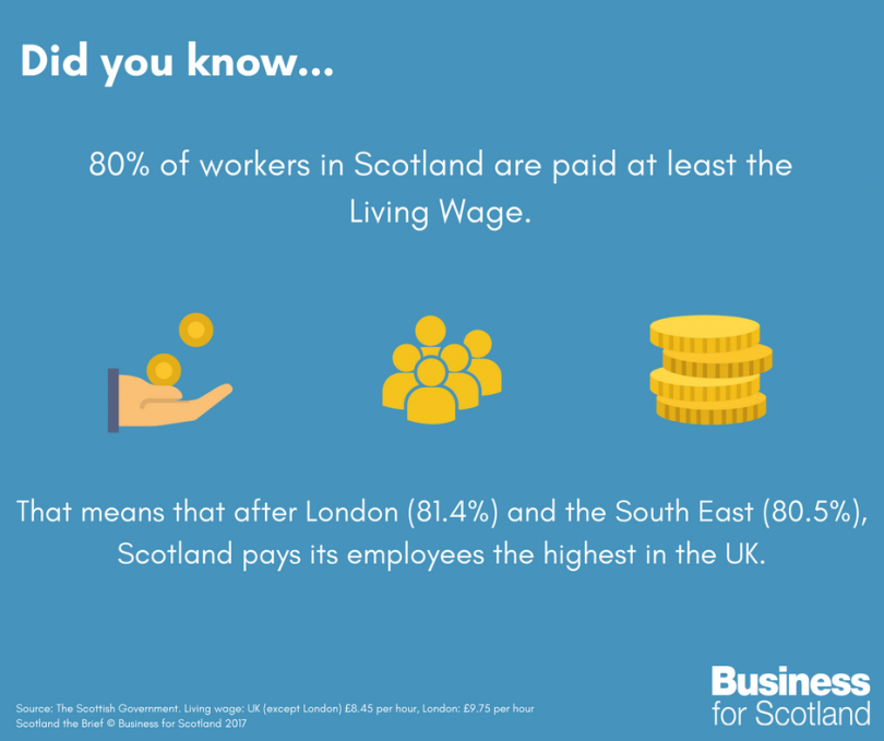 Living Wage, Scotland the Brief