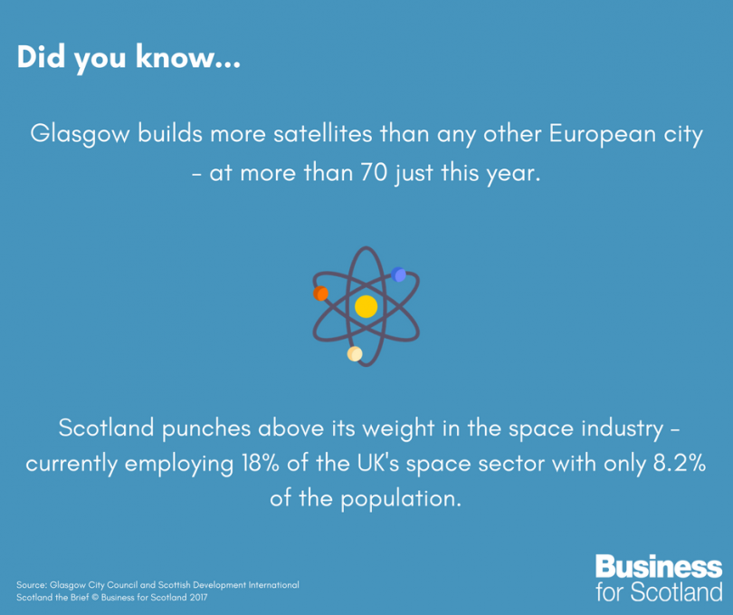 Scottish Space Industry, Scotland the Brief