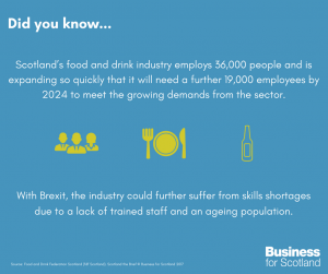 Food and drink 21 Sep